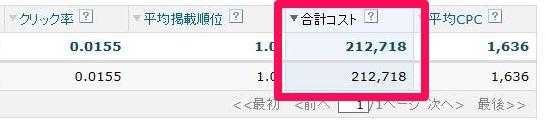 わずか2時間で21万円の広告費がかかってしまった!!